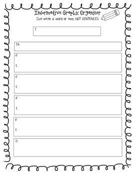 2nd Grade Common Core Informative Writing