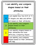 2nd Grade Common Core Learning Goals and Scales