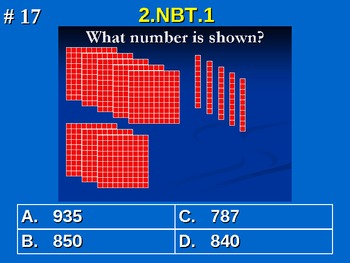 2nd Grade Common Core Math 2 NBT.1 Understand Place Value 2.NBT.1