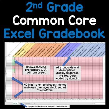 2nd Grade Common Core Math Grade Book