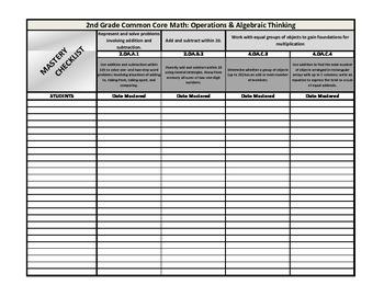 2nd Grade Common Core Math Mastery Checklist: Operations & Algebraic Thinking