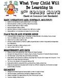 2nd Grade Common Core Math Parent Information & Teacher Resource