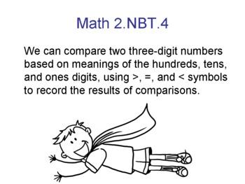 2nd Grade Common Core Math Standards