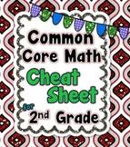 2nd Grade Common Core Math Cheat Sheet