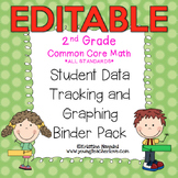 Student Data Tracking Binder | Data Graphing: 2nd Grade Math *EDITABLE*