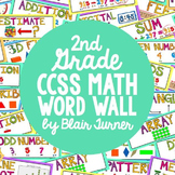 2nd Grade Common Core Math Vocabulary - WORD WALL