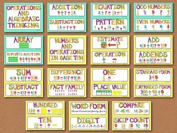 2nd Grade Common Core Math Vocabulary - WORD WALL