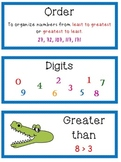 2nd Grade Common Core Math Word Wall Numbers in Base Ten