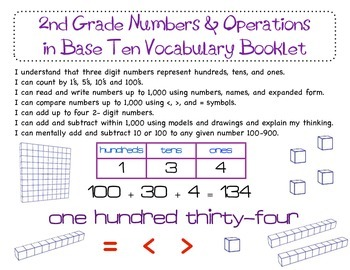2nd Grade Common Core Numbers & Operations in Base Ten Vocabulary Booklet