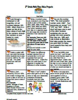 2nd Grade Place Value Math Enrichment Projects