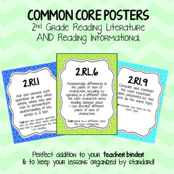 2nd Grade Common Core Poster Pack {Reading Literature & Re