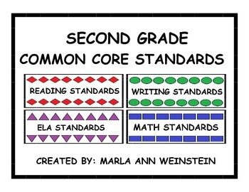 2nd Grade Common Core Posters