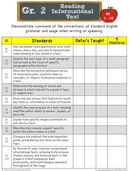 Common Core Reading Informational Text 2nd Grade