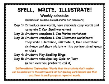 2nd Grade Common Core Spelling, Write, Illustrate-Year of Lessons