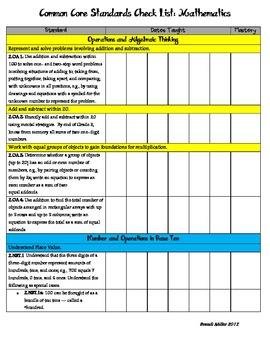2nd Grade Common Core Standards Checklist: Math
