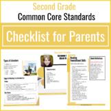 2nd Grade Common Core Checklist for Parents