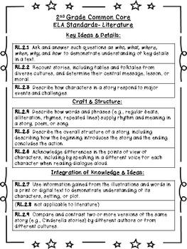 2nd Grade Common Core Standards Checklists