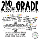 2nd Grade Common Core Standards | ELA/Reading Wall Cards |