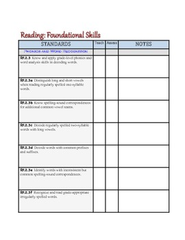 """2nd Grade Common Core Standards - ELA and Math """"Notes & Comments"""" Checklist"""