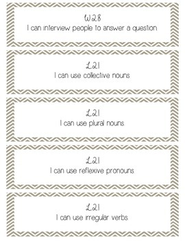 2nd Grade Common Core Standards & Learning Goals