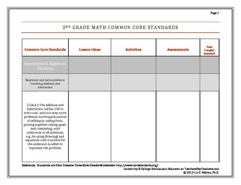 2nd Grade Common Core Standards Math Lesson Plan Charts