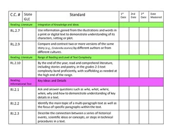 2nd Grade Common Core Standards Organizer