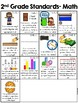 2nd Grade I Can Statements Common Core with Pictures