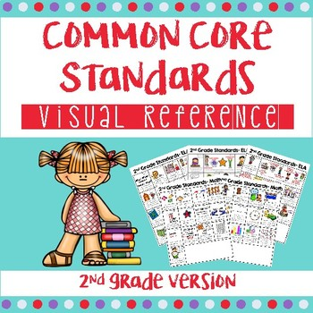 2nd Grade All Common Core Standards Visual Reference Guide