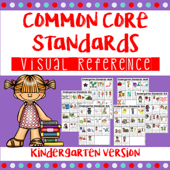 Parents or Student Common Core I Can Statements Kindergarten