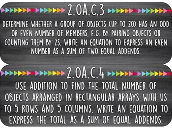 2nd Grade Common Core Standards | Math Wall Cards