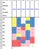 2nd Grade Common Core Tracking Sheet with Scales - Excel