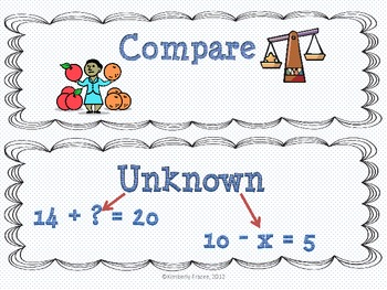 2nd Grade Common Core Vocabulary Cards for Mathematics
