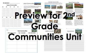 2nd Grade Communities Unit