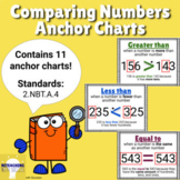 2nd Grade Comparing Numbers Anchor Chart 2.NBT.A.4 (Distan
