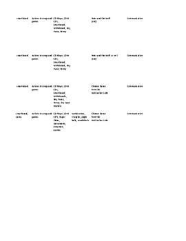 2nd Grade  Curriculum/Sequence Map for General Music 2nd Nine Weeks