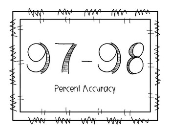 2nd Grade DIBELS EOY DORF Accuracy (Oral Reading Fluency) Growth Clip Chart