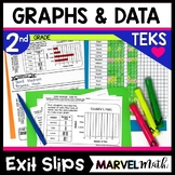 2nd Grade Data Analysis - Bar Graphs & Pictographs- Exit Tickets TEKS 2.10ABCD
