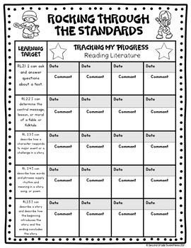 2nd Grade Data Folder (Math and Language Arts)