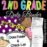 2nd Grade Data Folder - Binder Checklist~supports Common C