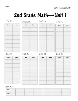 2nd Grade Data Notebook - Volusia County Schools (Student Tracking)