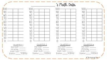 2nd Grade Data Tracking Sheets - Reading and Math
