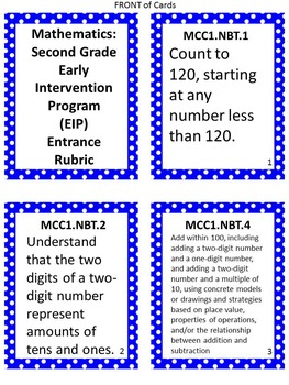 2nd Grade EIP Math Eligibility Testing Supplemental Materials - GA Intervention