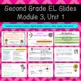 2nd Grade EL Education Slides - Module 3, Unit 1