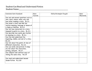 I Can Statements 2nd Grade:Student Checklist, My Goal Sheet, and Assessment Tool