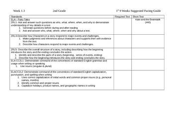 2nd Grade ELA Common Core Pacing Guide 1st Quarter