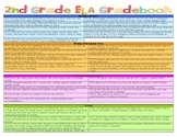 2nd Grade ELA Common Core Standards-Based Grade Book