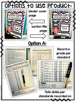 2nd Grade ELA & Math Common Core Student Data Checklist