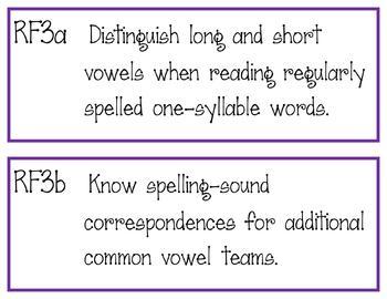 2nd Grade ELA Essential Outcomes (Common Core)
