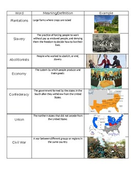 2nd Grade ELA Module 9 Civil War Vocabulary List