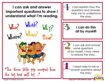 2nd Grade ELA Posters (2RL1-2, RI1-2) with Marzano Scales - FREE!